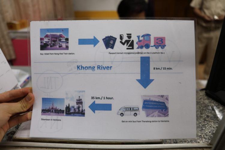 タイ国鉄ラオス越境列車切符案内