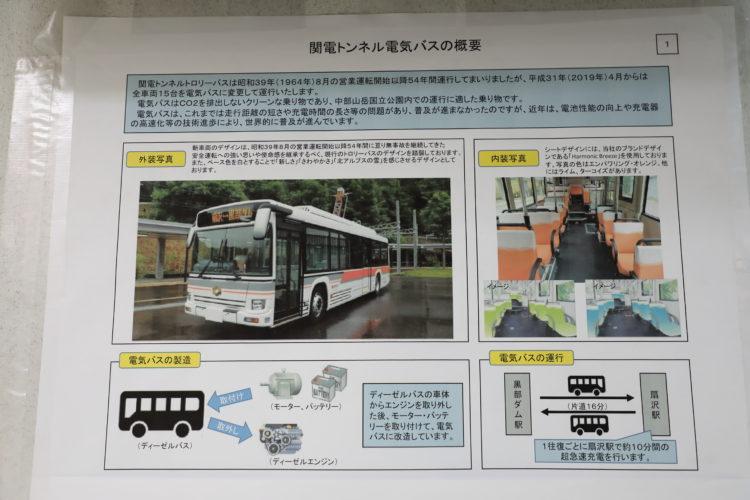 関電トンネルトロリーバス電気バス転換告知