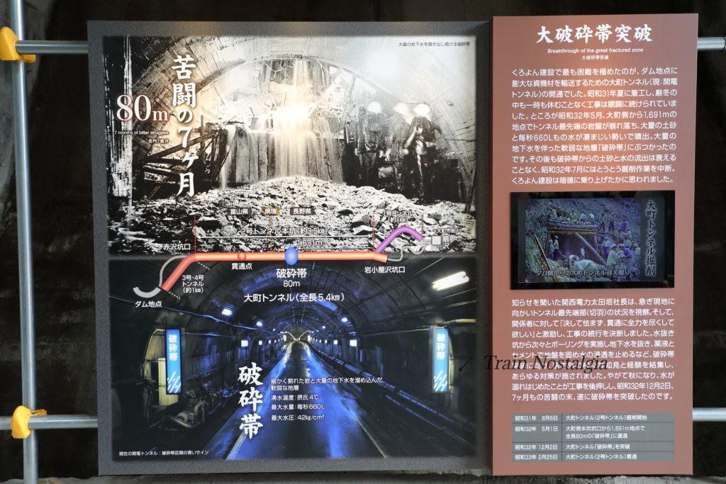 関電トンネル大破砕帯説明版