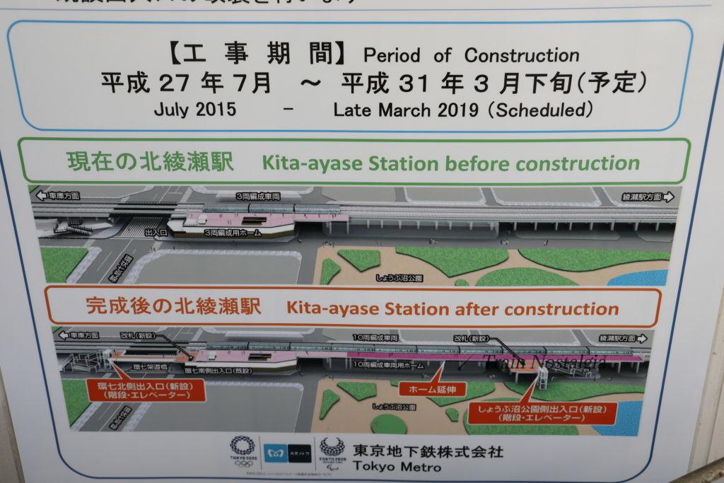 千代田線北綾瀬駅10両編成ホーム工事看板