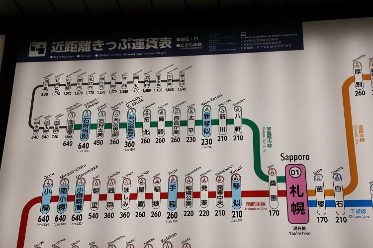 札幌駅近距離切符運賃表学園都市線