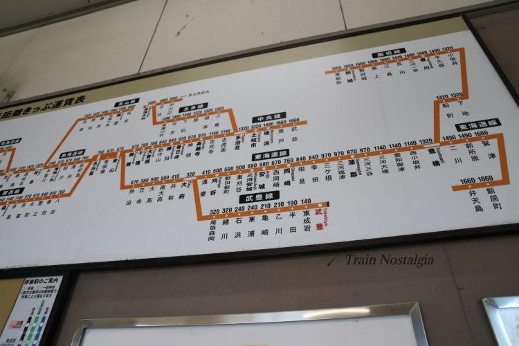 武豊線武豊駅運賃表