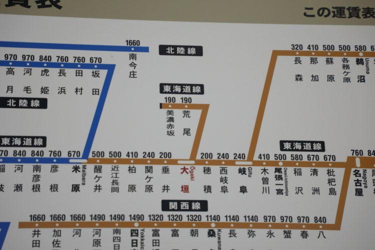 東海道本線大垣駅運賃表