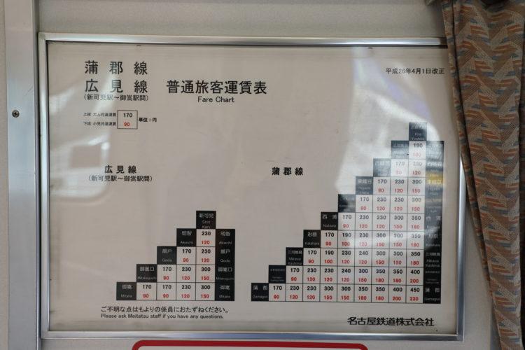 名鉄6000系ワンマン列車運賃表